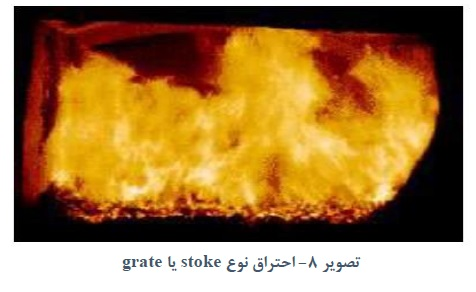 بویلر تولید بخار