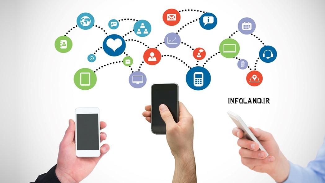 بازاریابی پیامکی با بانک شماره موبایل