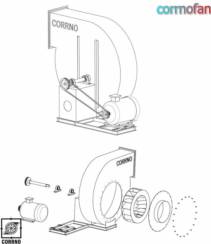 اجزای تشکیل دهنده فن سانتریفیوژ بکوارد-کارنو فن