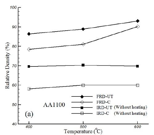 آلیاژ-تیتانیوم-تیتانیوم - نمودار 1 دمای به سانتیگراد