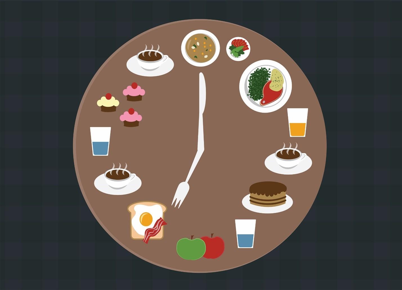 چه زمانی از روز برای خوردن وعده های غذایی مناسب است؟