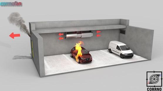 عملکرد سیستم تهویه پارکینگ و تخلیه دود- سیستم های تهویه کارنو