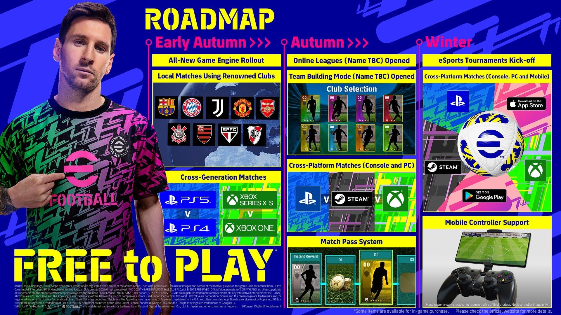 تماشا کنید: رونمایی کامل از بازی PES 22 به علاوهی جزئیات تکمیلی