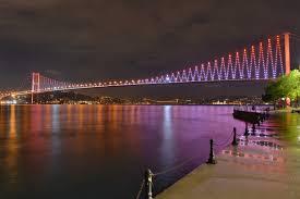 خرید بهترین ملک در ترکیه