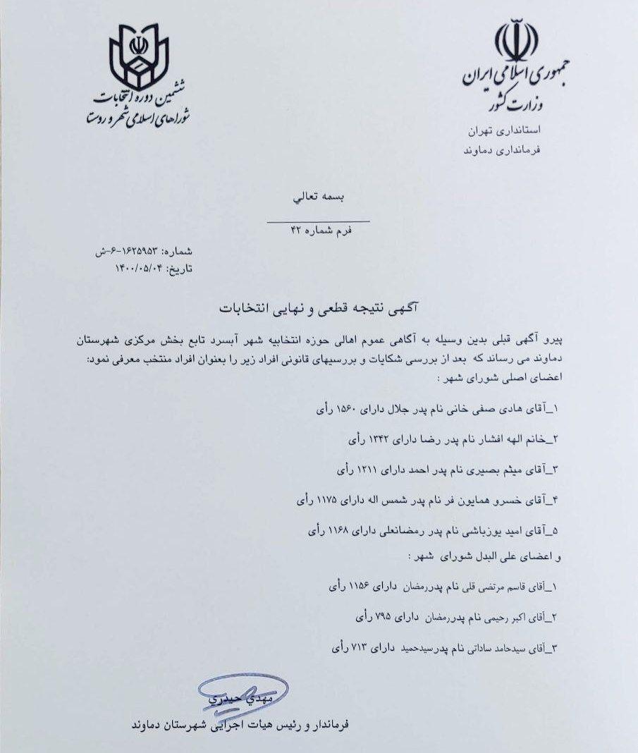 آگهی نتیجه قطعی و نهایی انتخابات شهر آبسرد