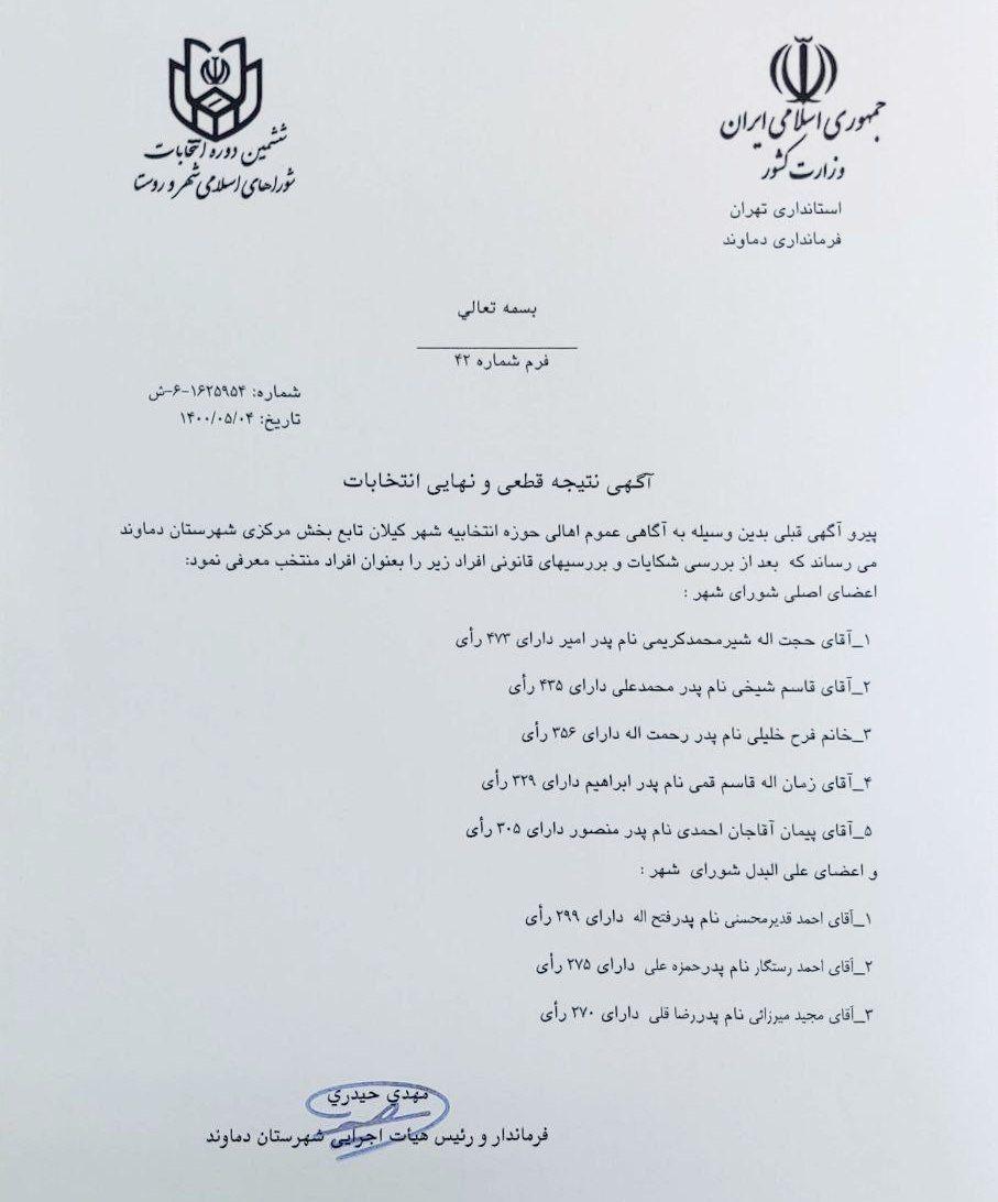 آگهی نتیجه قطعی و نهایی انتخابات شهر کیلان